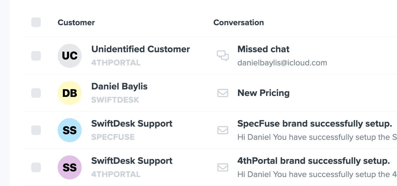 SwiftDesk - Multiple Brands